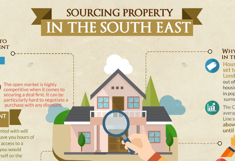 sourcing property in the south east